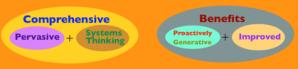 Paneugenesis's Comprehensive Benefits