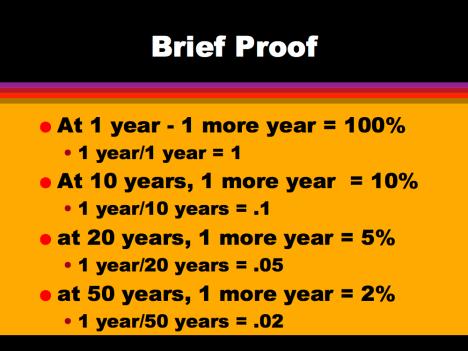 Brief Proof